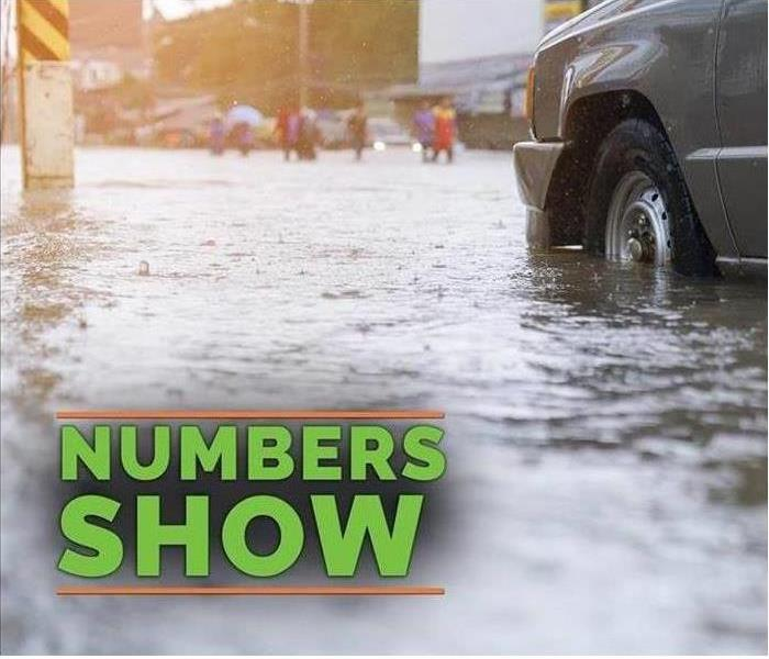 "picture of a flooded road with a car driving though it with the words ""numbers show"" at the bottom"